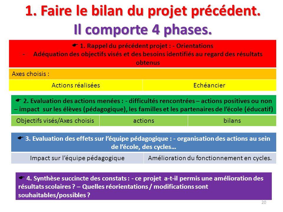 1. Faire le bilan du projet précédent. Il comporte 4 phases. 1. Rappel du précédent projet : - Orientations -Adéquation des objectifs visés et des bes