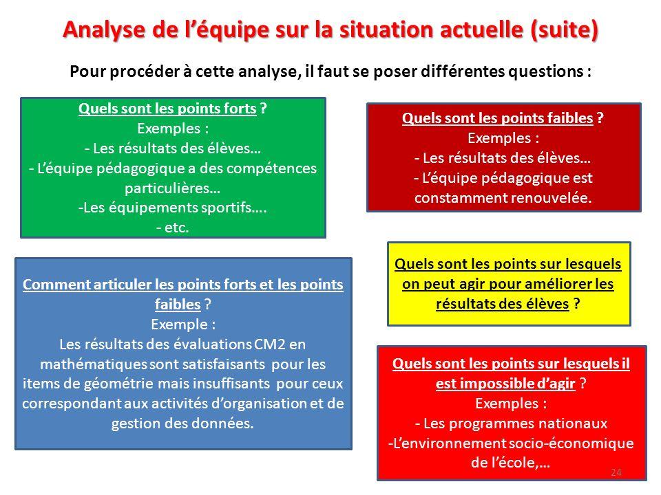 Analyse de léquipe sur la situation actuelle (suite) Pour procéder à cette analyse, il faut se poser différentes questions : Quels sont les points for