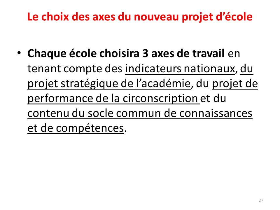 Le choix des axes du nouveau projet décole Chaque école choisira 3 axes de travail en tenant compte des indicateurs nationaux, du projet stratégique d