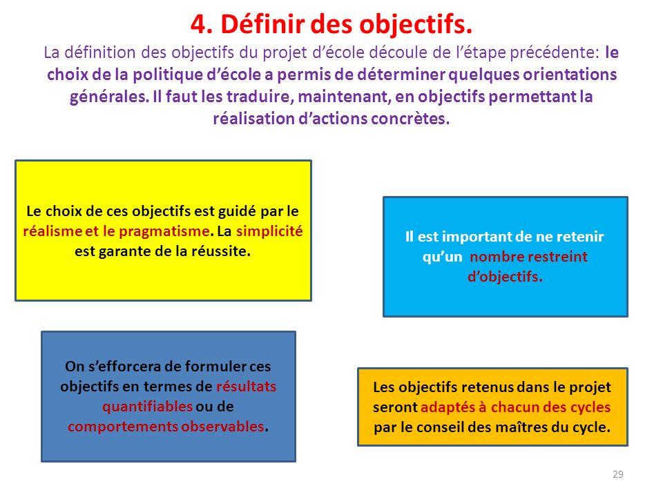 4. Définir des objectifs. La définition des objectifs du projet décole découle de létape précédente: le choix de la politique décole a permis de déter