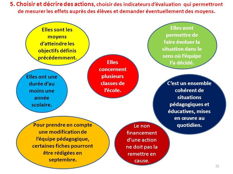 5. Choisir et décrire des actions, choisir des indicateurs dévaluation qui permettront de mesurer les effets auprès des élèves et demander éventuellem