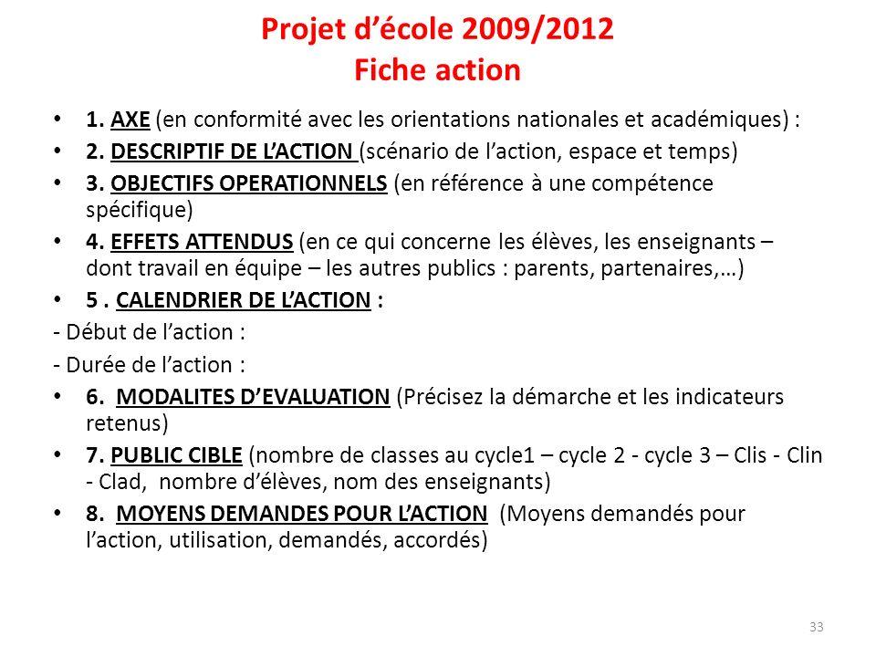 Projet décole 2009/2012 Fiche action 1. AXE (en conformité avec les orientations nationales et académiques) : 2. DESCRIPTIF DE LACTION (scénario de la