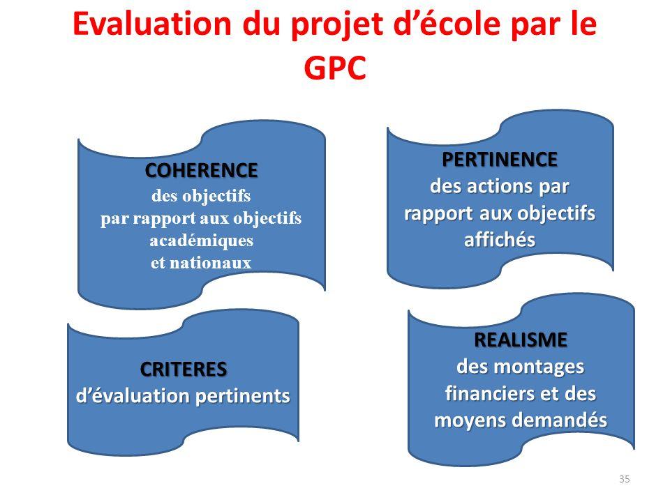 Evaluation du projet décole par le GPCCOHERENCE des objectifs par rapport aux objectifs académiques et nationaux PERTINENCE des actions par rapport au