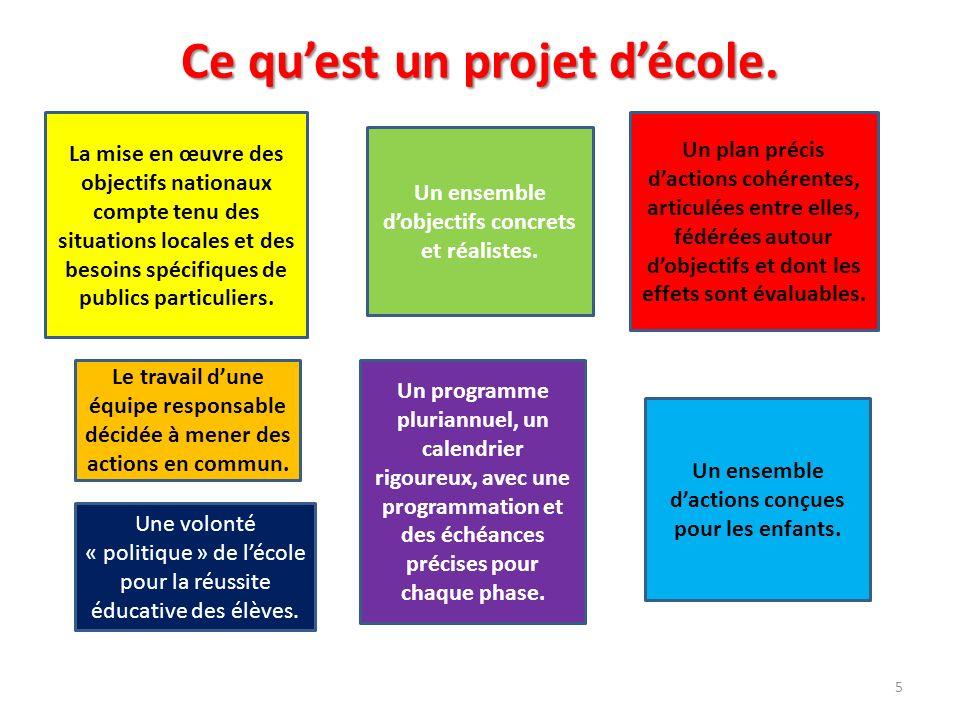 Ce quest un projet décole. La mise en œuvre des objectifs nationaux compte tenu des situations locales et des besoins spécifiques de publics particuli