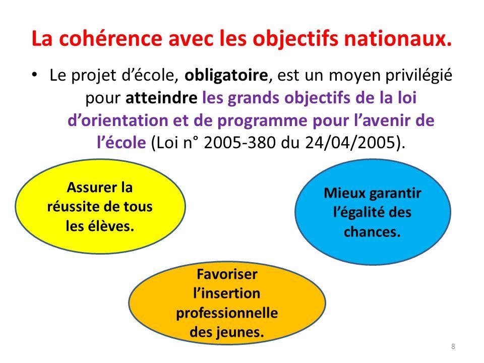 La cohérence avec les objectifs nationaux. Le projet décole, obligatoire, est un moyen privilégié pour atteindre les grands objectifs de la loi dorien