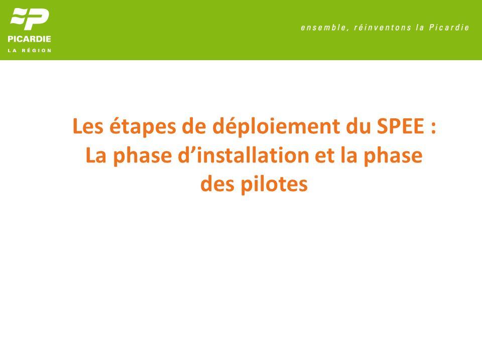 Les étapes de déploiement du SPEE : La phase dinstallation et la phase des pilotes