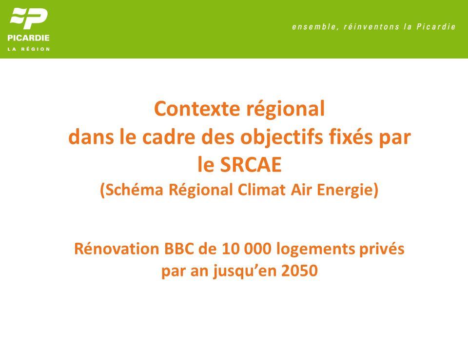 Contexte régional dans le cadre des objectifs fixés par le SRCAE (Schéma Régional Climat Air Energie) Rénovation BBC de 10 000 logements privés par an jusquen 2050