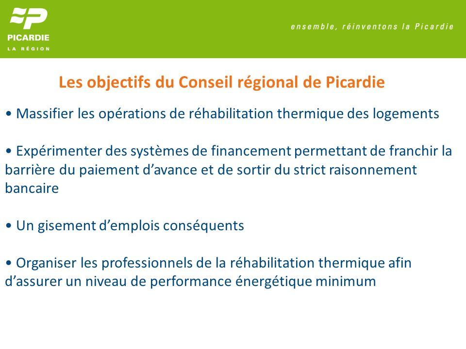 Les objectifs du Conseil régional de Picardie Massifier les opérations de réhabilitation thermique des logements Expérimenter des systèmes de financem