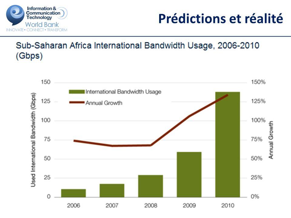 Le segment des « données » 5 La nouvelle frontièreLe fossé numérique $60071%, 21%, 9,1% 5,3 milliards25%, < 1%, 30 milliards120 40% par an$4,000-$5,000 5 jours, 90 millions de dollars, 4%$200 756 milliards de dollars, 25%$10