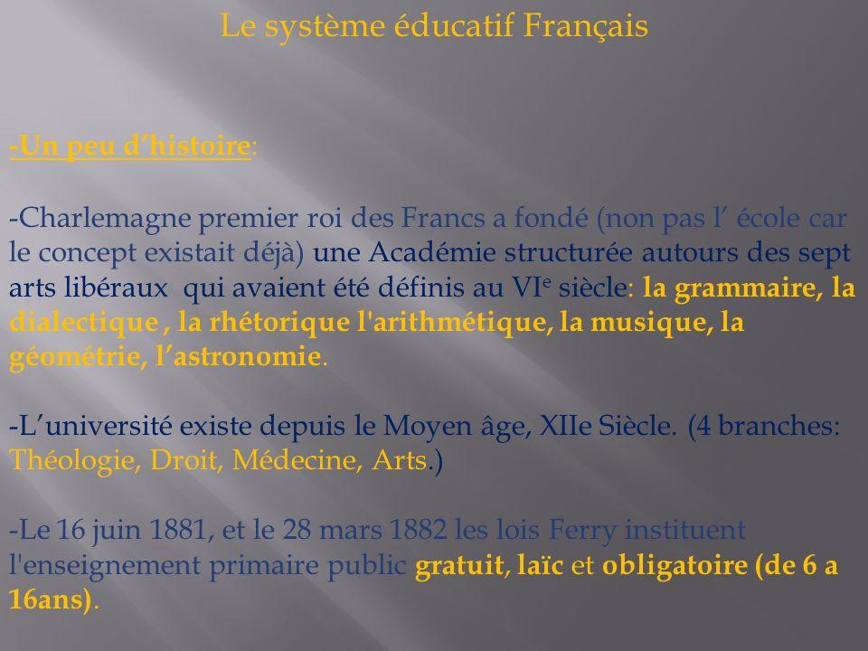 Le système éducatif Français -Un peu dhistoire : -Charlemagne premier roi des Francs a fondé (non pas l école car le concept existait déjà) une Académ