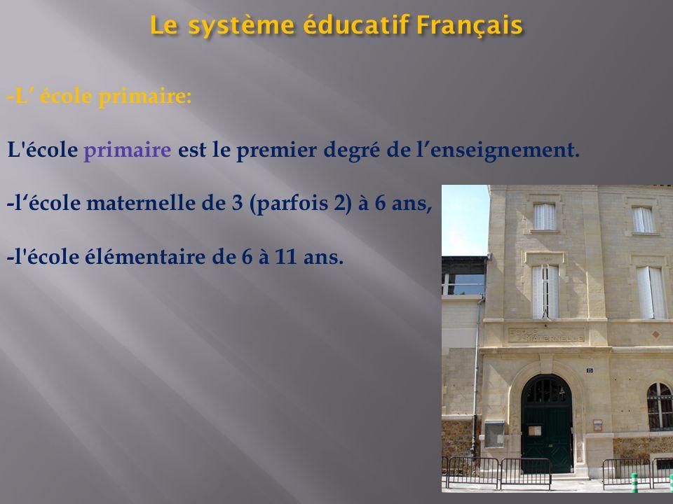 Le système éducatif Français -L école primaire: L'école primaire est le premier degré de lenseignement. -lécole maternelle de 3 (parfois 2) à 6 ans, -