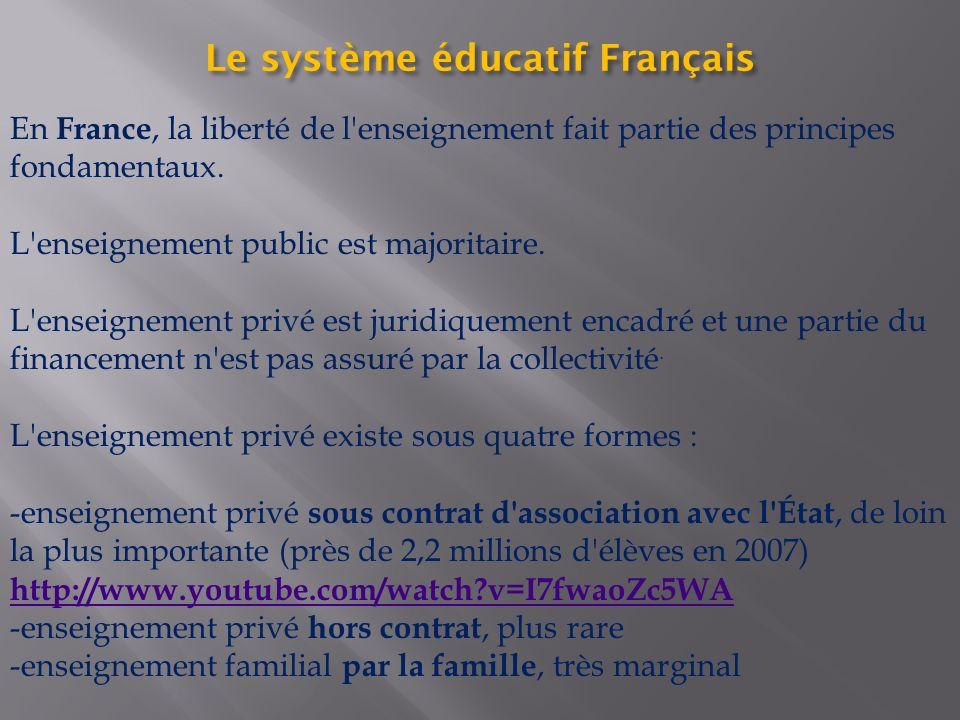 En France, la liberté de l'enseignement fait partie des principes fondamentaux. L'enseignement public est majoritaire. L'enseignement privé est juridi