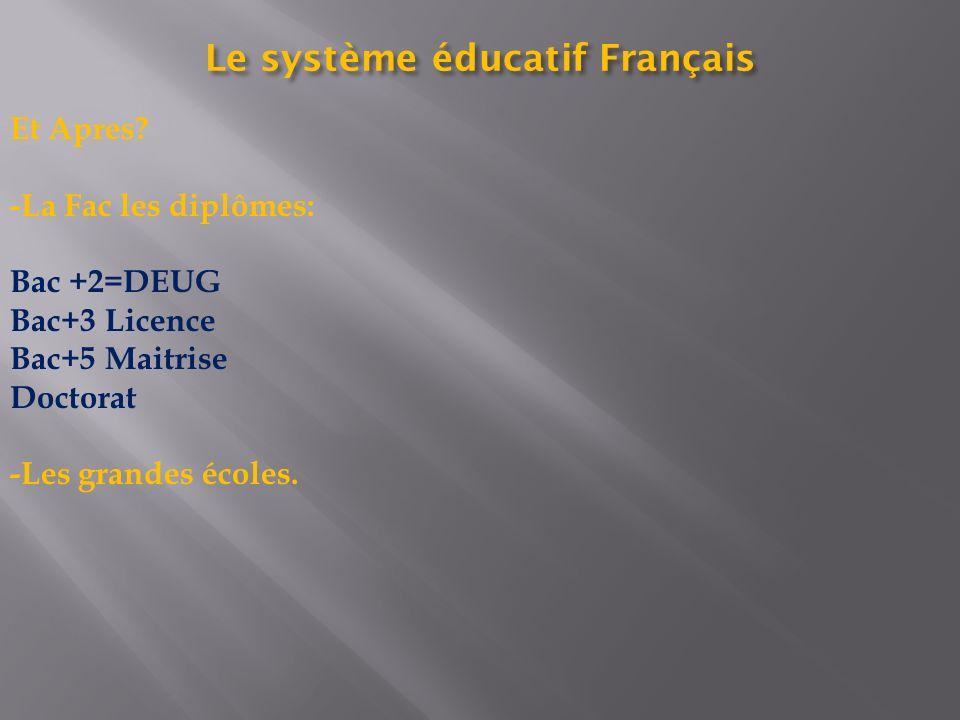 Le système éducatif Français Et Apres? -La Fac les diplômes: Bac +2=DEUG Bac+3 Licence Bac+5 Maitrise Doctorat -Les grandes écoles.