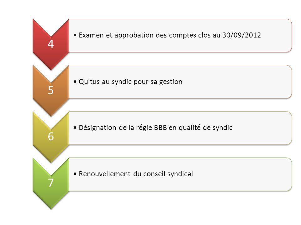 4 Examen et approbation des comptes clos au 30/09/2012 5 Quitus au syndic pour sa gestion 6 Désignation de la régie BBB en qualité de syndic 7 Renouve