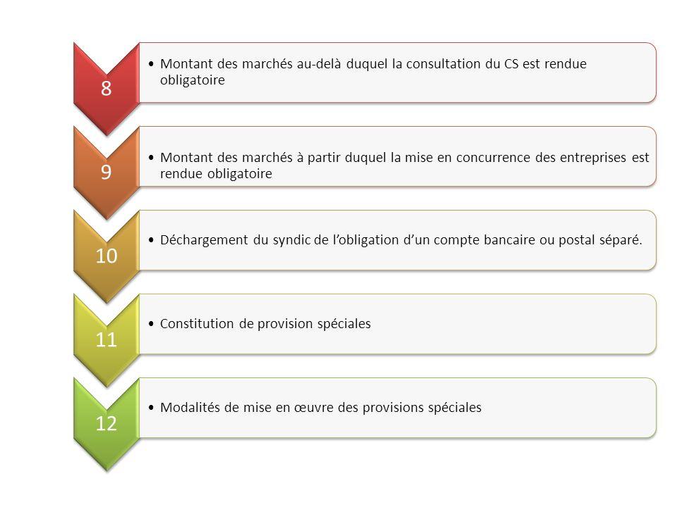 8 Montant des marchés au-delà duquel la consultation du CS est rendue obligatoire 9 Montant des marchés à partir duquel la mise en concurrence des ent