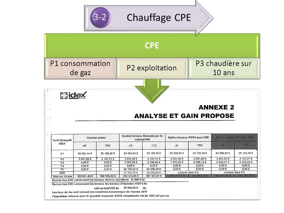 contrôle leur mise en œuvre CPE P1 consommation de gaz P2 exploitation P3 chaudière sur 10 ans Chauffage CPE 3-2
