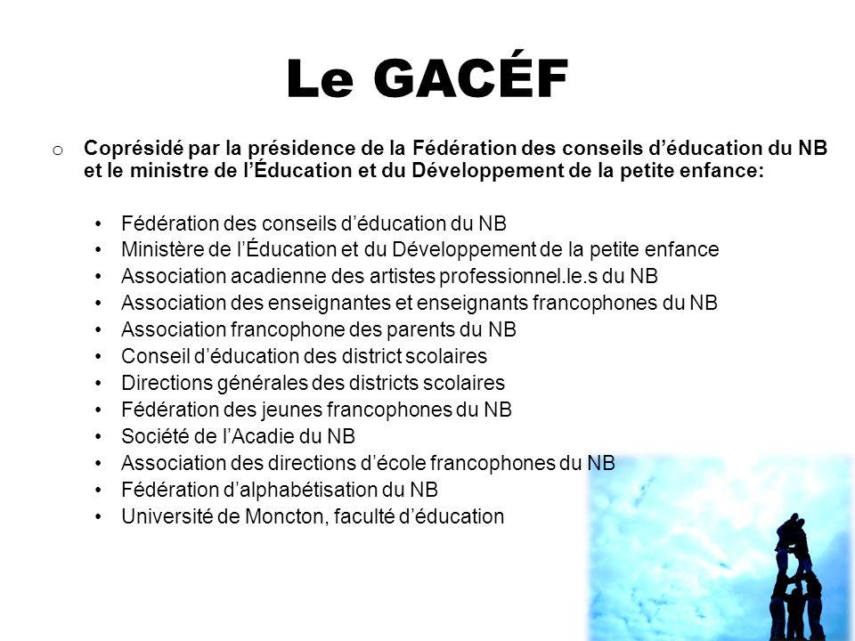Le GACÉF o Coprésidé par la présidence de la Fédération des conseils déducation du NB et le ministre de lÉducation et du Développement de la petite en