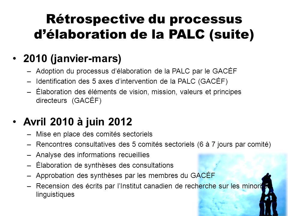 Rétrospective du processus délaboration de la PALC (suite) 2010 (janvier-mars) –Adoption du processus délaboration de la PALC par le GACÉF –Identifica