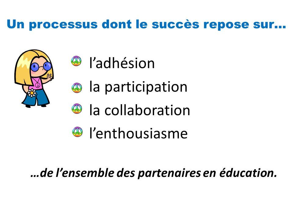 Un processus dont le succès repose sur… ladhésion la participation la collaboration lenthousiasme …de lensemble des partenaires en éducation.