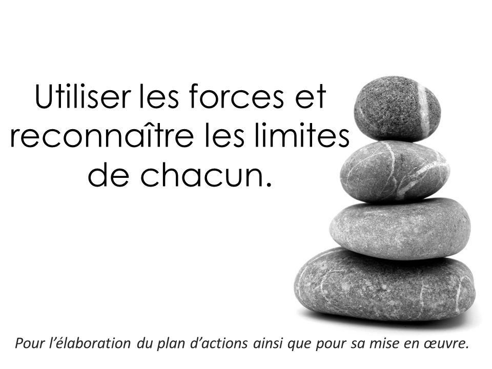 Utiliser les forces et reconnaître les limites de chacun. Pour lélaboration du plan dactions ainsi que pour sa mise en œuvre.