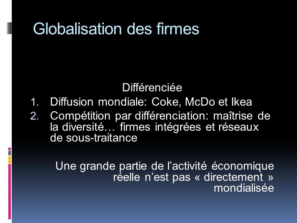 Globalisation des firmes Différenciée Diffusion mondiale: Coke, McDo et Ikea Compétition par différenciation: maîtrise de la diversité… firmes intégrées et réseaux de sous-traitance Une grande partie de lactivité économique réelle nest pas « directement » mondialisée