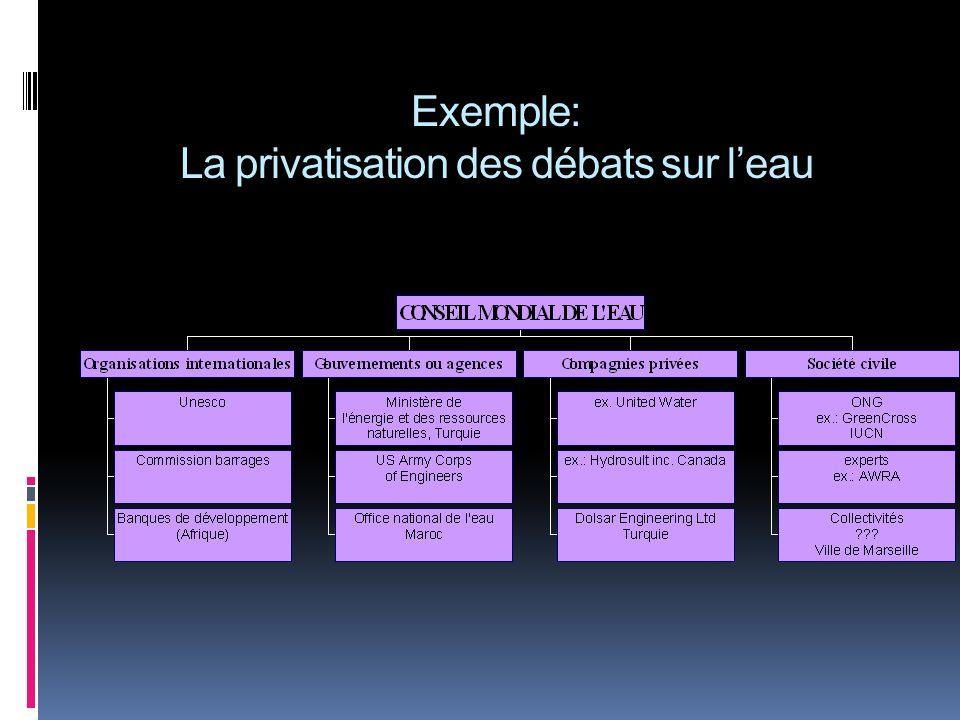 Exemple: La privatisation des débats sur leau