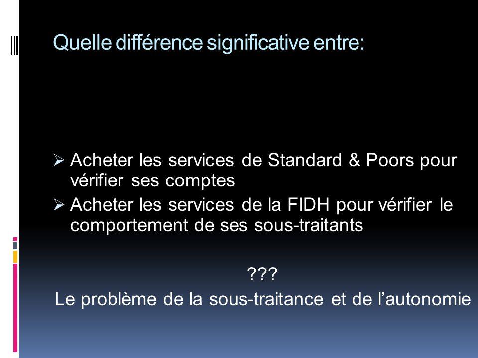 Quelle différence significative entre: Acheter les services de Standard & Poors pour vérifier ses comptes Acheter les services de la FIDH pour vérifier le comportement de ses sous-traitants ??.