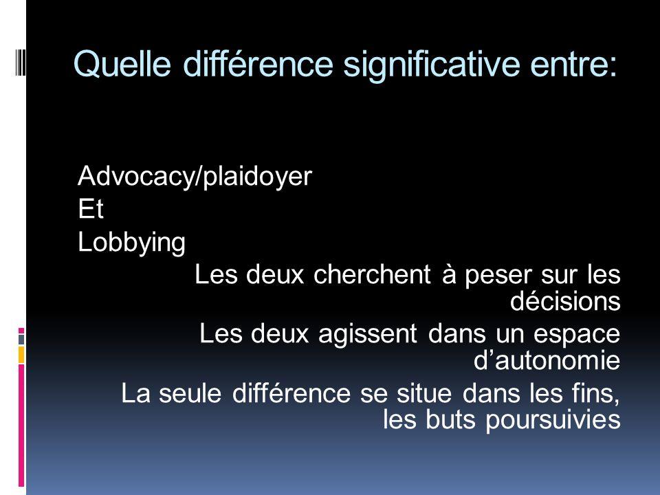 Quelle différence significative entre: Advocacy/plaidoyer Et Lobbying Les deux cherchent à peser sur les décisions Les deux agissent dans un espace dautonomie La seule différence se situe dans les fins, les buts poursuivies