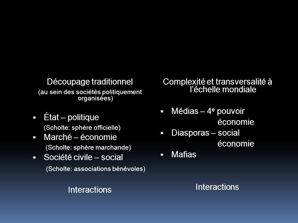 Découpage traditionnel (au sein des sociétés politiquement organisées) État – politique (Scholte: sphère officielle) Marché – économie (Scholte: sphèr