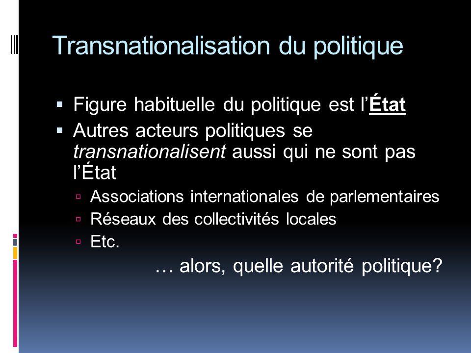 Transnationalisation du politique Figure habituelle du politique est lÉtat Autres acteurs politiques se transnationalisent aussi qui ne sont pas lÉtat Associations internationales de parlementaires Réseaux des collectivités locales Etc.