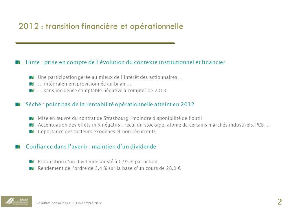Résultats consolidés au 31 décembre 2012 23 Bon début dannée : CA publié + 11,4 % (à périmètre courant) Chiffres daffaires consolidés 31/03 M CA hors IFRIC 12 : 109,4 M vs.