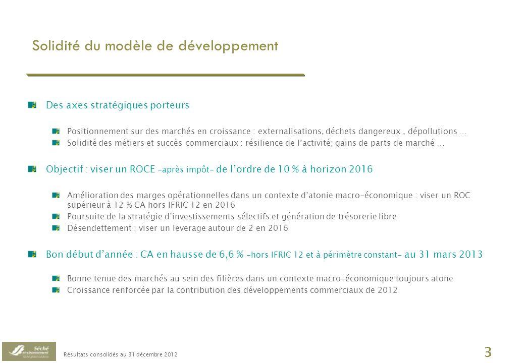 Résultats consolidés au 31 décembre 2012 24 Activité des périmètres France et International Évolution des chiffres daffaires par périmètre géographique 105,3 117,3 31/03 M France : CA hors IFRIC 12 à 103,7 M vs.