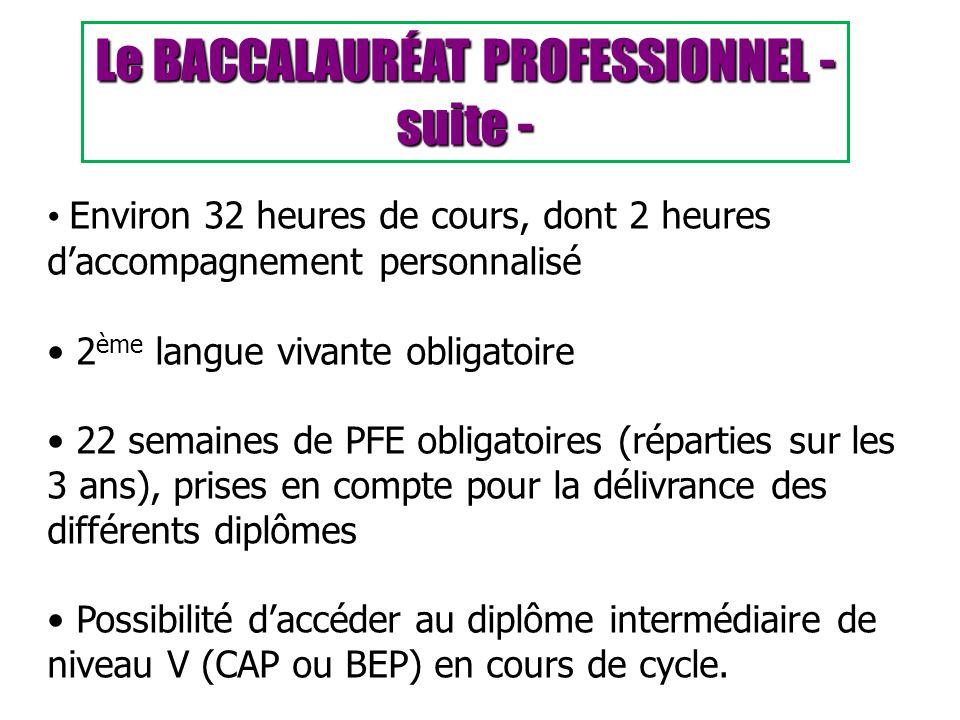 Environ 32 heures de cours, dont 2 heures daccompagnement personnalisé 2 ème langue vivante obligatoire 22 semaines de PFE obligatoires (réparties sur