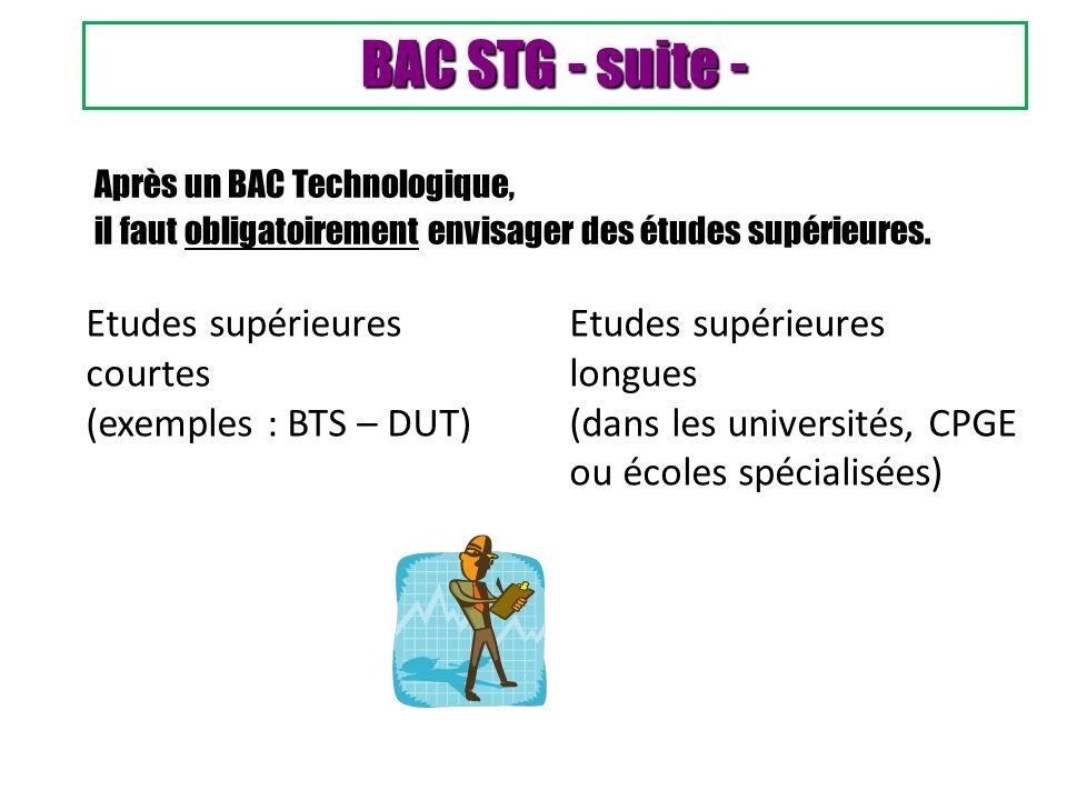 Après un BAC Technologique, il faut obligatoirement envisager des études supérieures. Etudes supérieures courtes (exemples : BTS – DUT) Etudes supérie