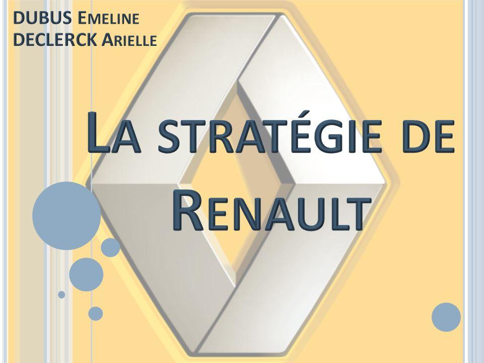 IntroIntro PRESENTATION DU GROUPE, EVOLUTION STRATEGIQUE PRESENTATION DU GROUPE, EVOLUTION STRATEGIQUE Renault, responsable de son échec.