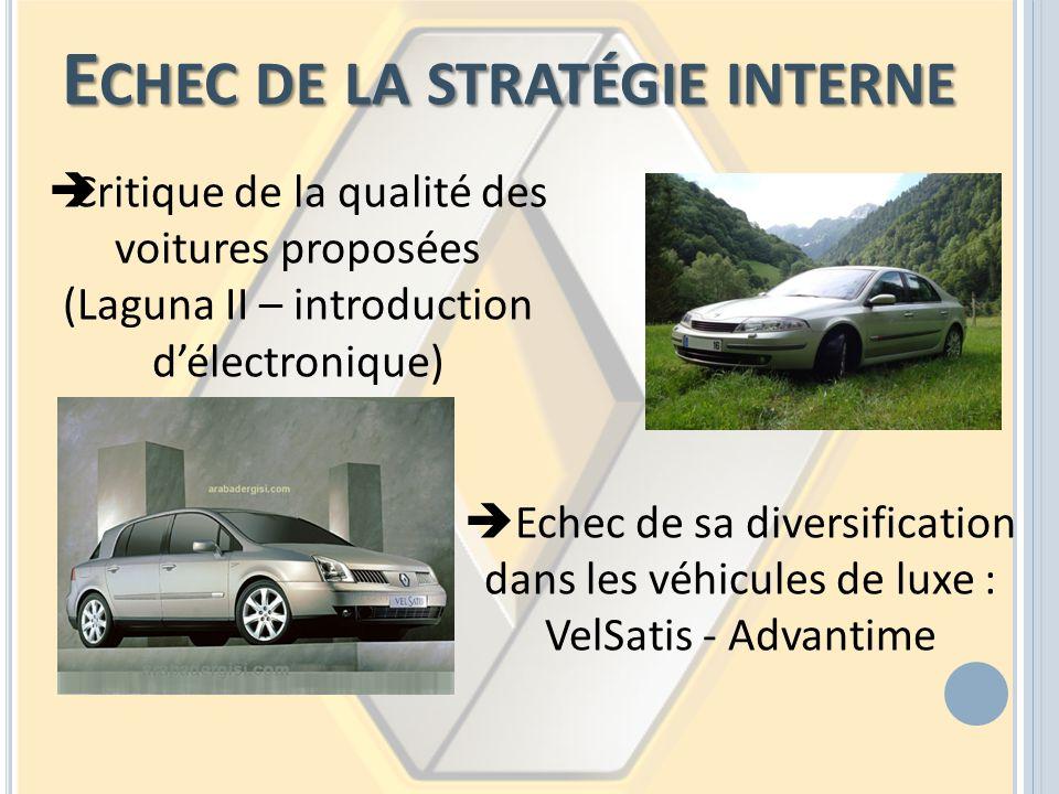 E CHEC DE LA STRATÉGIE INTERNE Critique de la qualité des voitures proposées (Laguna II – introduction délectronique) Echec de sa diversification dans