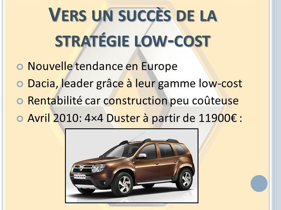 V ERS UN SUCCÈS DE LA STRATÉGIE LOW - COST Nouvelle tendance en Europe Dacia, leader grâce à leur gamme low-cost Rentabilité car construction peu coût