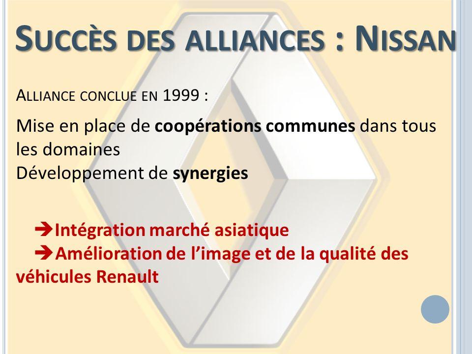 S UCCÈS DES ALLIANCES : N ISSAN A LLIANCE CONCLUE EN 1999 : Mise en place de coopérations communes dans tous les domaines Développement de synergies I