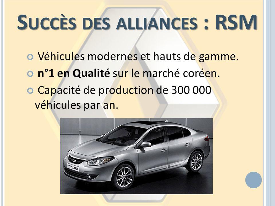 S UCCÈS DES ALLIANCES : RSM Véhicules modernes et hauts de gamme. n°1 en Qualité sur le marché coréen. Capacité de production de 300 000 véhicules par