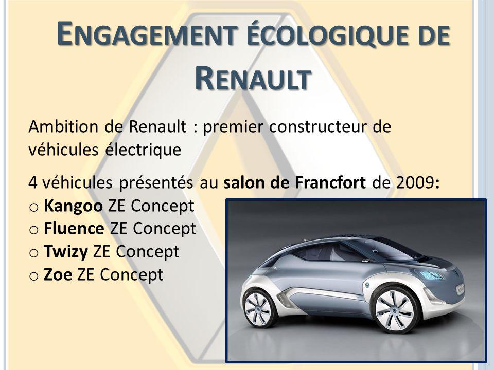 E NGAGEMENT ÉCOLOGIQUE DE R ENAULT Ambition de Renault : premier constructeur de véhicules électrique 4 véhicules présentés au salon de Francfort de 2