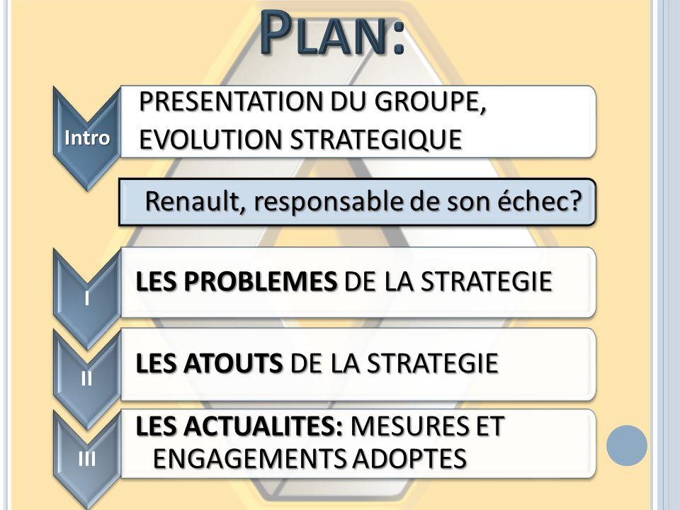 IntroIntro PRESENTATION DU GROUPE, EVOLUTION STRATEGIQUE PRESENTATION DU GROUPE, EVOLUTION STRATEGIQUE Renault, responsable de son échec? I I LES PROB