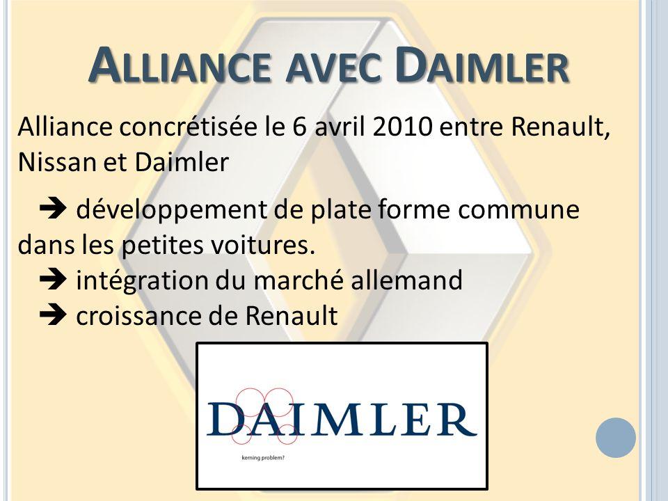 A LLIANCE AVEC D AIMLER Alliance concrétisée le 6 avril 2010 entre Renault, Nissan et Daimler développement de plate forme commune dans les petites vo