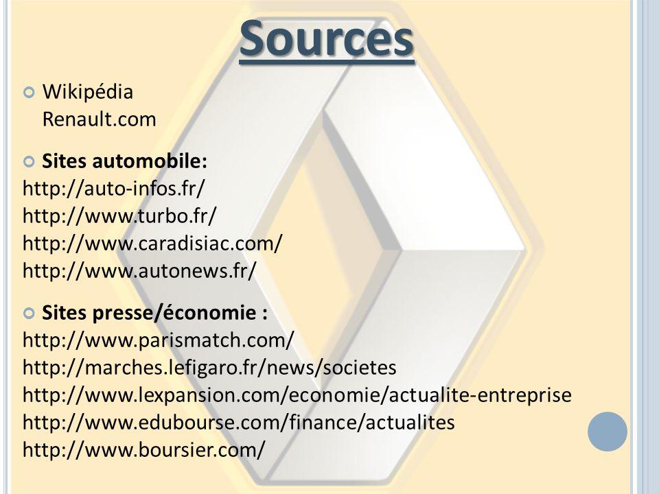 Sources Wikipédia Renault.com Sites automobile: http://auto-infos.fr/ http://www.turbo.fr/ http://www.caradisiac.com/ http://www.autonews.fr/ Sites pr