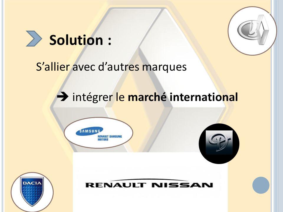 Solution : Sallier avec dautres marques intégrer le marché international
