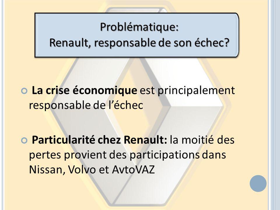 Externes : Environnement économique et politique Stratégie dimplantation Internes : Echec de la stratégie de volume et diversité Gamme low–cost de Renault I I
