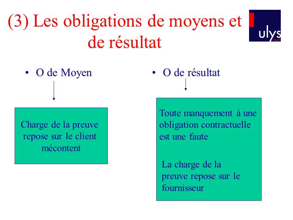 (3) Les obligations de moyens et de résultat O de MoyenO de résultat Charge de la preuve repose sur le client mécontent Toute manquement à une obligat