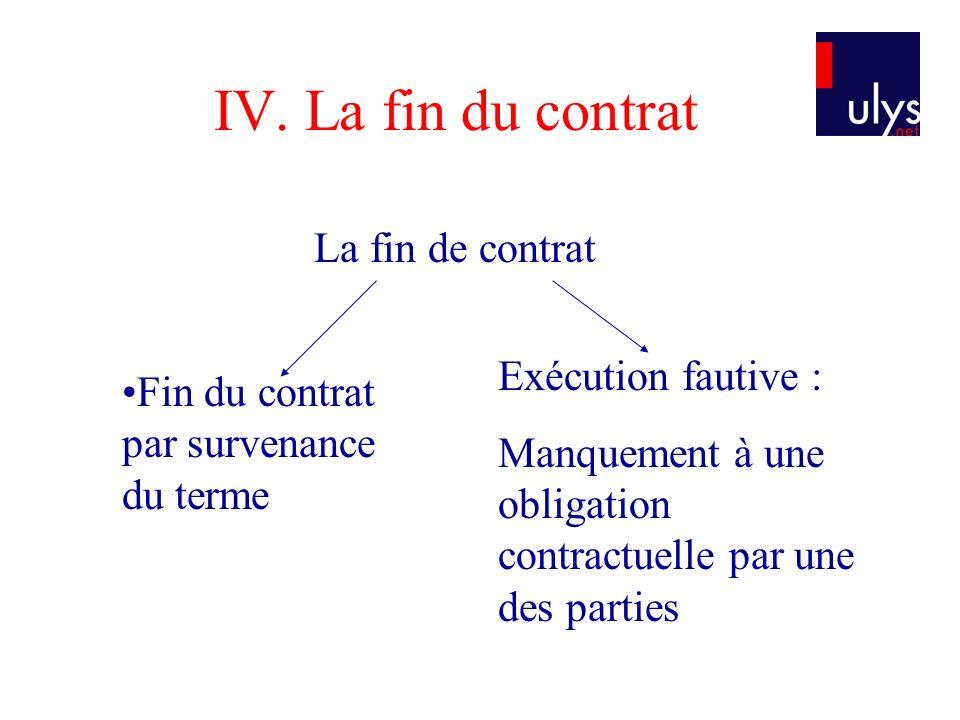 IV. La fin du contrat La fin de contrat Fin du contrat par survenance du terme Exécution fautive : Manquement à une obligation contractuelle par une d