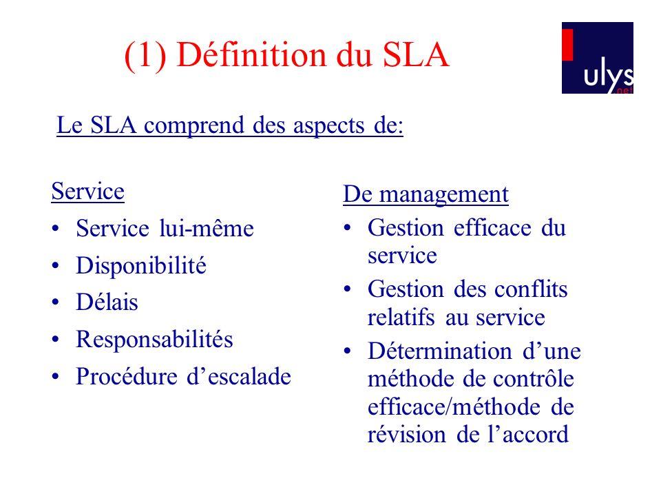 (1) Définition du SLA Service Service lui-même Disponibilité Délais Responsabilités Procédure descalade De management Gestion efficace du service Gest