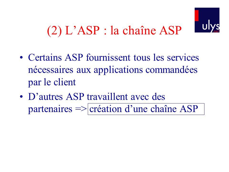(2) LASP : la chaîne ASP Certains ASP fournissent tous les services nécessaires aux applications commandées par le client Dautres ASP travaillent avec
