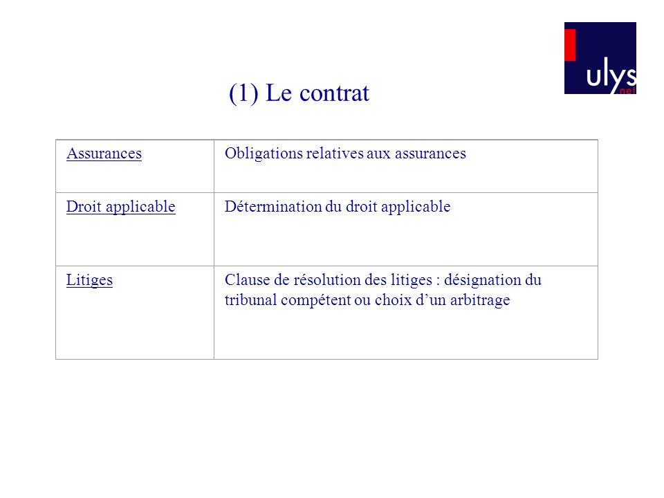 (1) Le contrat AssurancesObligations relatives aux assurances Droit applicableDétermination du droit applicable LitigesClause de résolution des litige